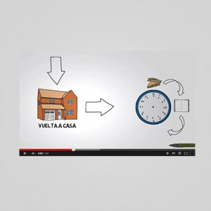Video Whiteboard Bailes Modernos